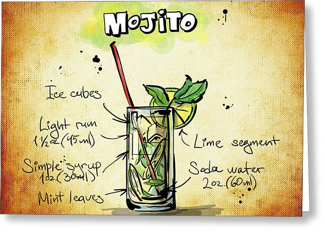 Bartender Drawings Greeting Cards - Mojito Recipe Greeting Card by Alexas Fotos