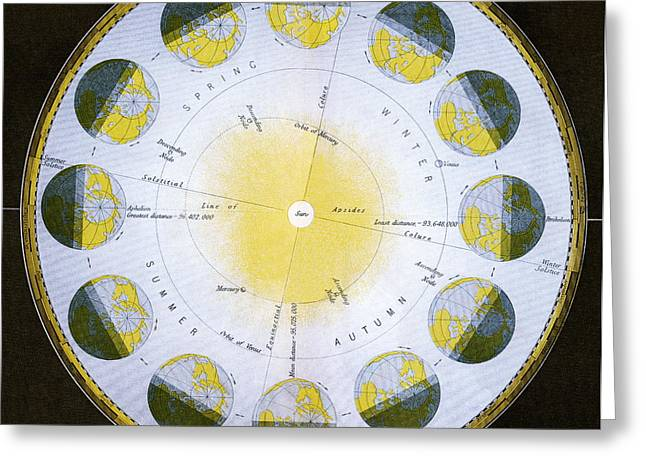Rotation Greeting Cards - Orbit Of The Earth Greeting Card by Sheila Terry
