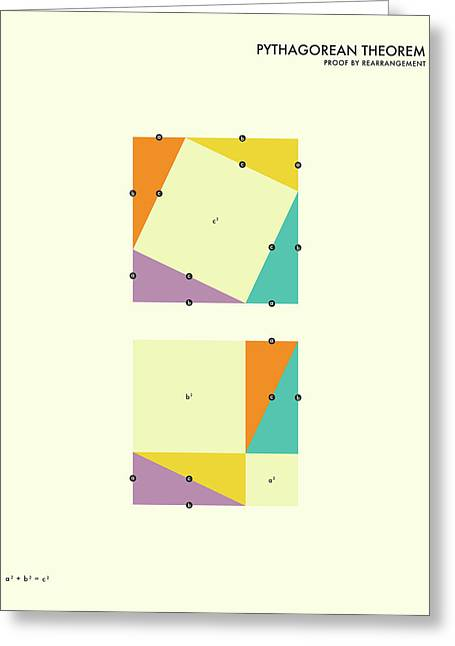 Pythagorean Theorem Greeting Card by Jazzberry Blue