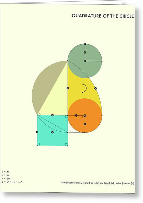 Geometric Art Greeting Cards - Quadrature Of The Circle Greeting Card by Jazzberry Blue