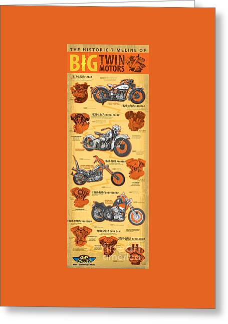 Vintage Motorcycle History Poster Greeting Card by Pd