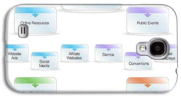 Endorsement Galaxy S4 Cases - Product Service Marketing Chart Galaxy S4 Case by John Takai