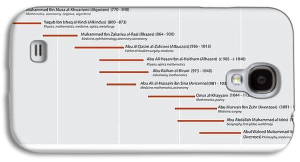 Omar Khayyam Galaxy S4 Cases - Arabic Science Timeline Galaxy S4 Case by Sheila Terry