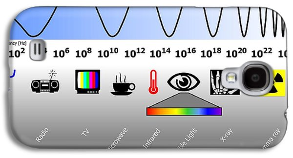 Component Galaxy S4 Cases - Electromagnetic Spectrum Galaxy S4 Case by Friedrich Saurer
