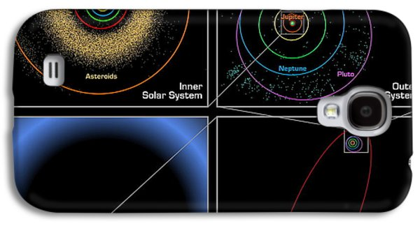Planetoid Galaxy S4 Cases - Sednas Orbit Galaxy S4 Case by NASA / JPL-Caltech