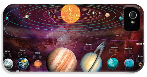 Solar System iPhone 5 Cases - Solar System 1 iPhone 5 Case by Garry Walton