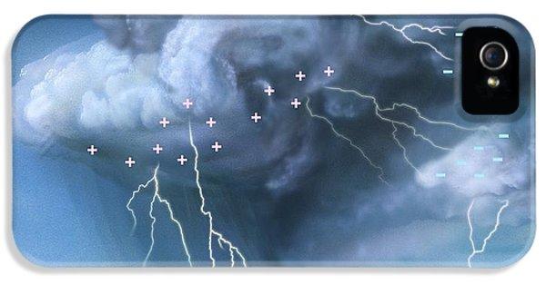 Discharging iPhone 5 Cases - Lightning, Artwork iPhone 5 Case by Gary Hincks