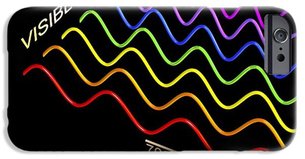 Electromagnetic Spectrum iPhone Cases - Visible Light Spectrum, Artwork iPhone Case by Russell Kightley
