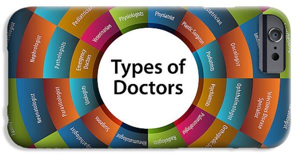 Neurosurgeon iPhone Cases - Forty Eight Types of Doctors Chart iPhone Case by John Takai