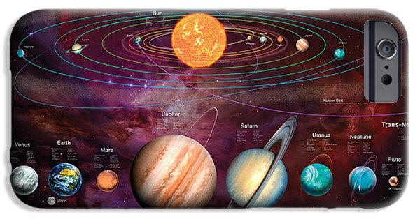 Comets iPhone Cases - Solar System 1 iPhone Case by Garry Walton