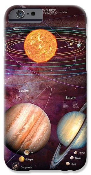 Solar System 1 iPhone Case by Garry Walton