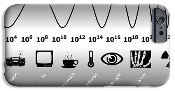 Component iPhone Cases - Electromagnetic Spectrum iPhone Case by Friedrich Saurer