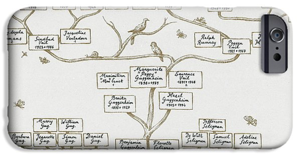 Genealogy iPhone Cases - Guggenheim Family Tree iPhone Case by Science Source