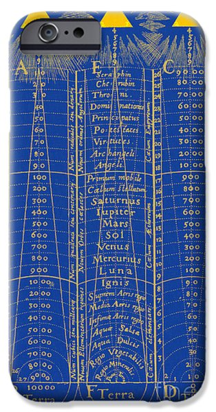 Metaphysics iPhone Cases - Hierarchy Of The Universe, 1617 iPhone Case by Science Source