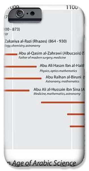 Arabic Science Timeline iPhone Case by Sheila Terry