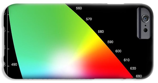 Virtual iPhone Cases - Chromaticity Diagram iPhone Case by