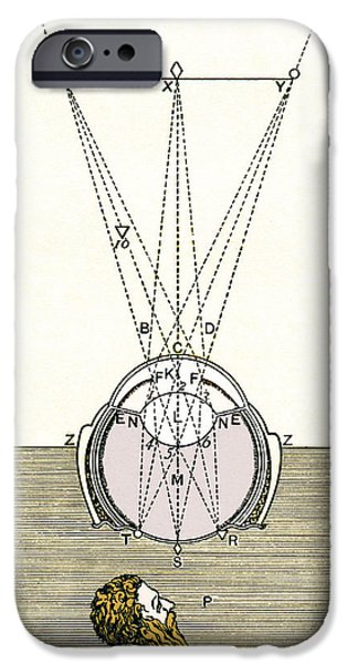 Nineteenth iPhone Cases - Descartes Optics Theory, 17th Century iPhone Case by Sheila Terry