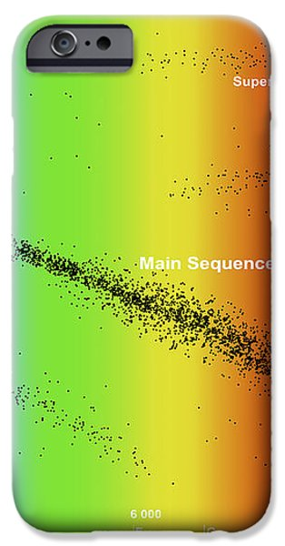 Diagram Showing The Spectral Class iPhone Case by Fahad Sulehria