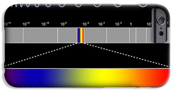 Component iPhone Cases - Electromagnetic Spectrum iPhone Case by Seymour
