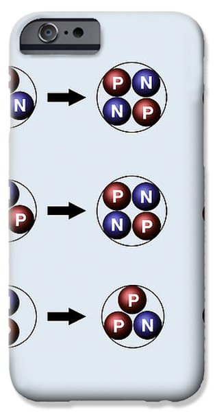 Nuclear Fusion Reactions iPhone Case by Mikkel Juul Jensen