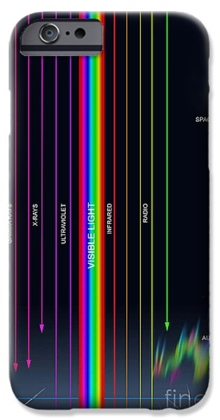 Electromagnetic Spectrum iPhone Cases - Diagram Of The Transparency Of Earths iPhone Case by Ron Miller