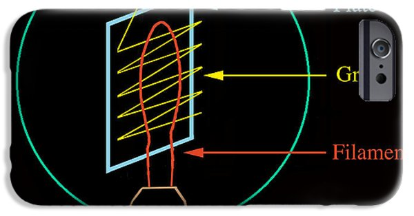 Electrical iPhone Cases - Early Electronic Valve, Diagram iPhone Case by Sheila Terry