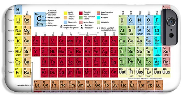 Atom iPhone Cases - Periodic Table of the Elements iPhone Case by Carol and Mike Werner