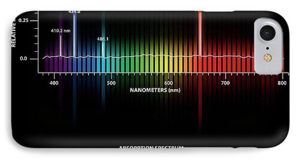 Hydrogen Emission And Absorption Spectra IPhone Case by Carlos Clarivan