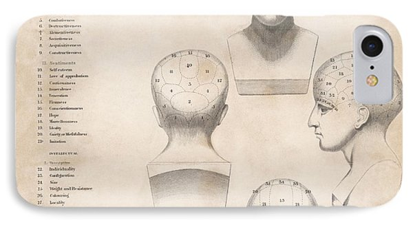 Phrenology Head Regions IPhone Case by King's College London