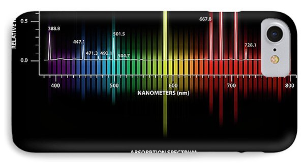 Helium Emission And Absorption Spectra IPhone Case by Carlos Clarivan