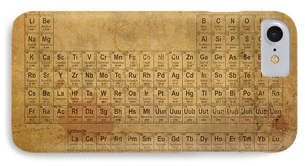 Periodic Table Of The Elements IPhone Case by Design Turnpike