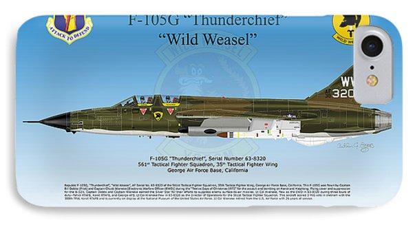 Republic F-105g Thunderchief Phone Case by Arthur Eggers