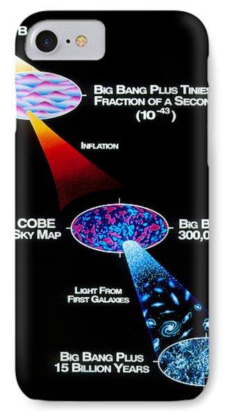 Artwork Of Big Bang Theory Based Phone Case by NASA / Goddard Space Flight Center