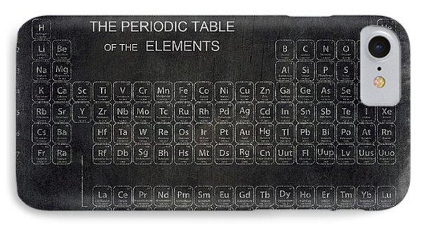 Minimalist Periodic Table IPhone Case by Daniel Hagerman