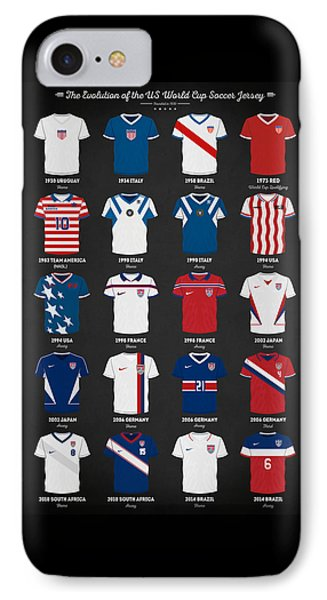 The Evolution Of The Us World Cup Soccer Jersey IPhone Case by Taylan Apukovska