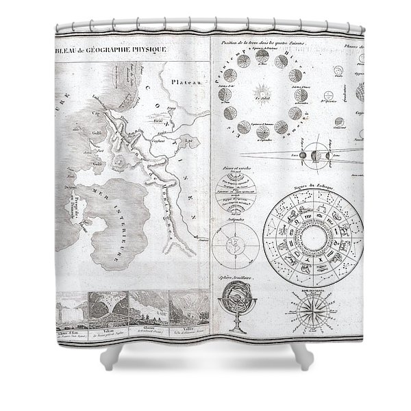 1838 Monin Map Or Physical Tableau And Astronomy Chart Shower Curtain by Paul Fearn
