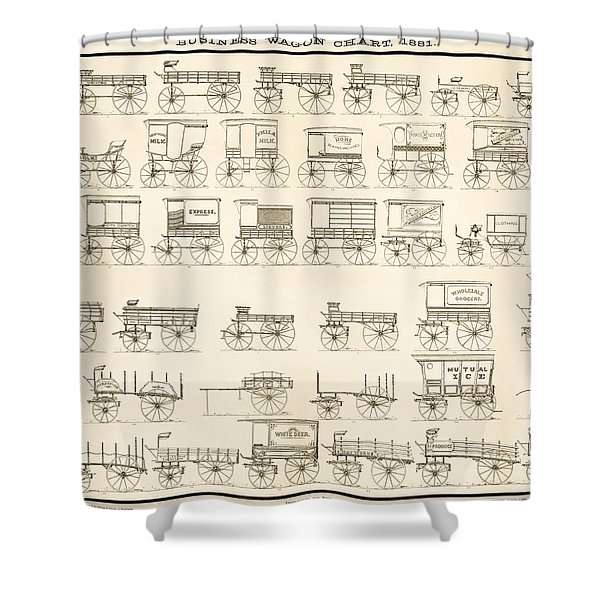 Commercial Wagons  1881 Shower Curtain by Daniel Hagerman