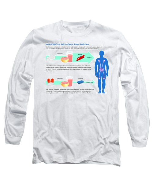 Grapefruit Juice And Medicine Warning Long Sleeve T-Shirt by Science Source