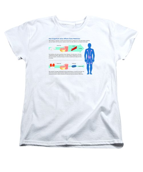 Grapefruit Juice And Medicine Warning Women's T-Shirt (Standard Cut) by Science Source