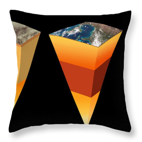 Interior Structure Of Planets And Moon Throw Pillow by Monica Schroeder