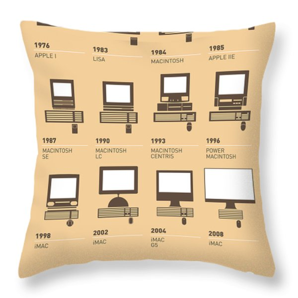 My Evolution Apple mac minimal poster Throw Pillow by Chungkong Art