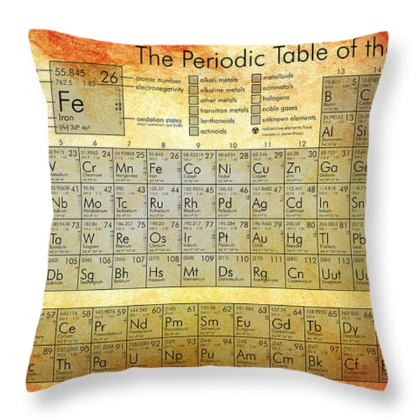 Periodic Table of the Elements Throw Pillow by Nomad Art And  Design