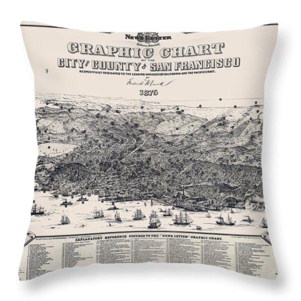 San Francisco Graphic Map 1875 Throw Pillow by Daniel Hagerman