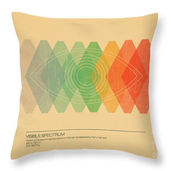 Visible Spectrum Throw Pillow by Budi Satria Kwan