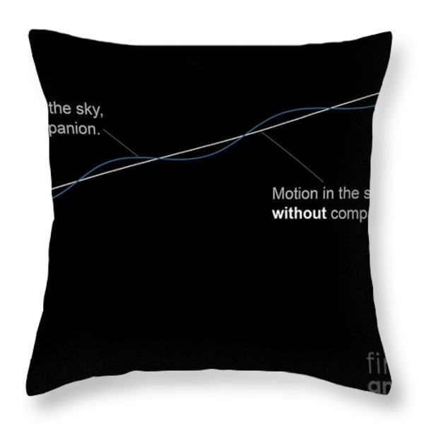 Comparison Diagram Showing The Motion Throw Pillow by Fahad Sulehria