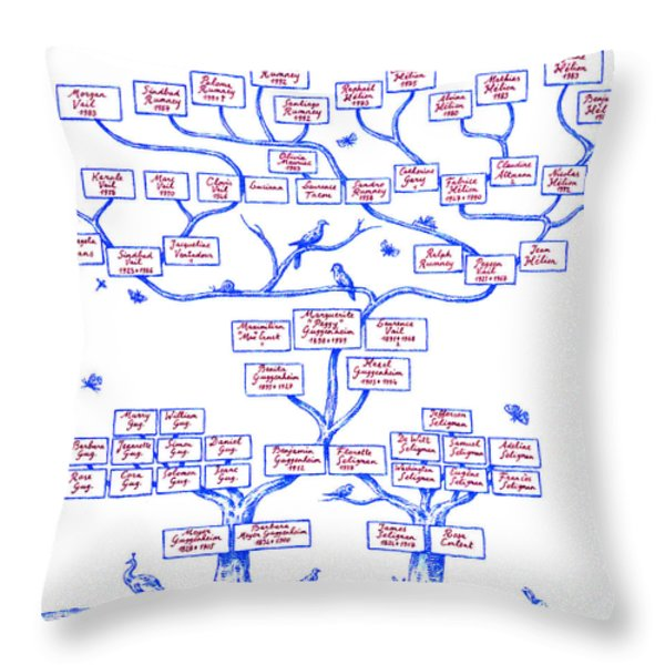 Guggenheim Family Tree Throw Pillow by Science Source