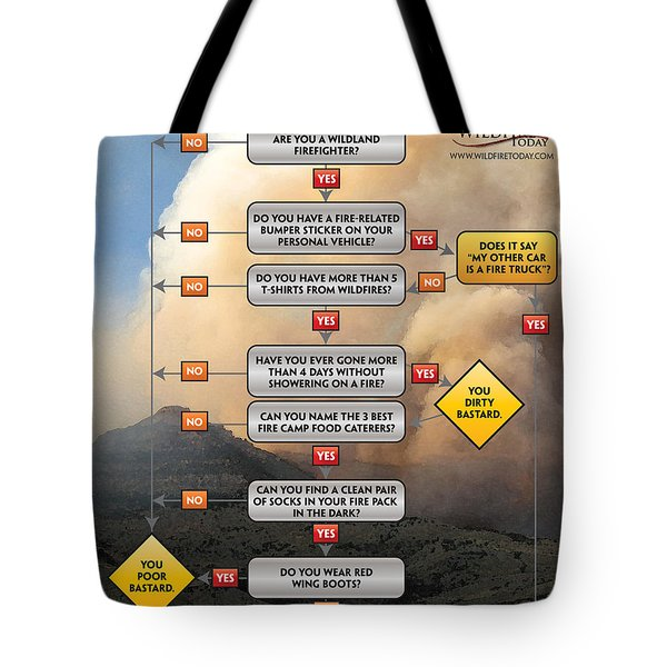 Tote Bag featuring the photograph Diagnosing Wildland Firefighter Disease by Bill Gabbert