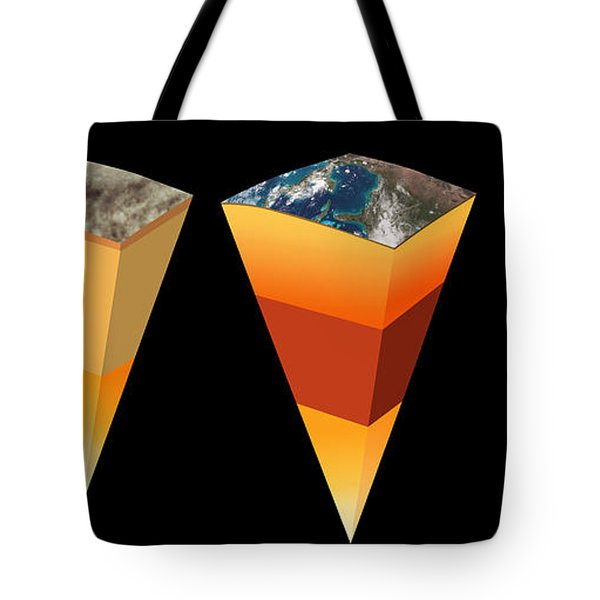 Interior Structure Of Planets And Moon Tote Bag by Monica Schroeder