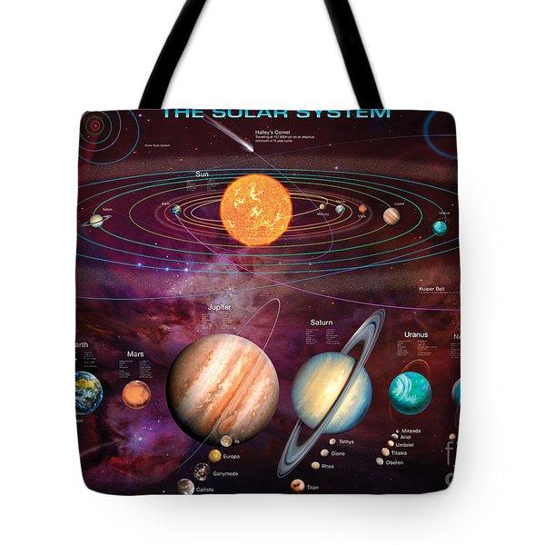 Solar System 1 Tote Bag by Garry Walton