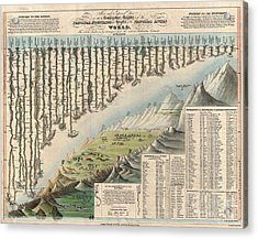 1823 Darton And Gardner Comparative Chart Of World Mountains And Rivers Acrylic Print by Paul Fearn